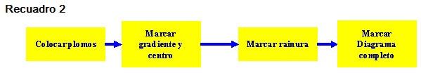 recuadro2-actividades-tuneles