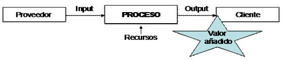 esquema-modelo-de-mercado