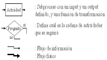 esquema2-proceso-de-molienda