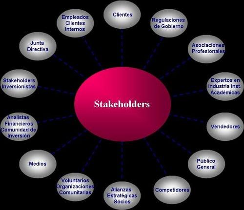 figura-stakeholders