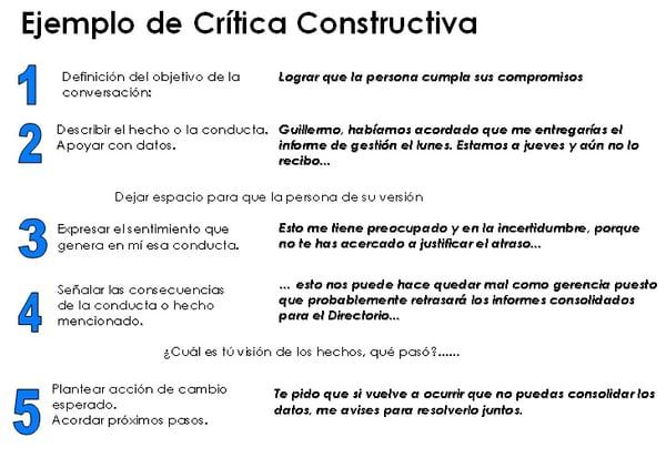 figura3-ejemplo-critica-constructiva