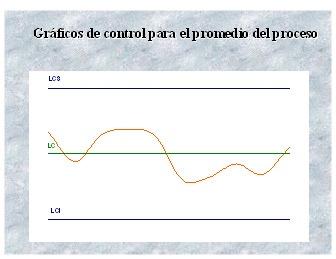 clase-gestion-de-operaciones-grafico