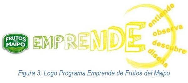 figura3-logo-programa-emprende-frutos-del-maipo