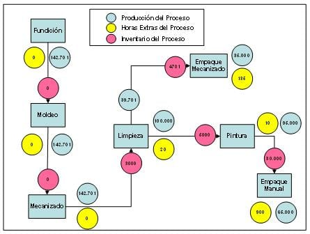recuadro1-produccion-mensual