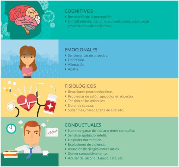 Info_Cómo impactan los riesgos psicosociales laborales en la salud mental de las personas