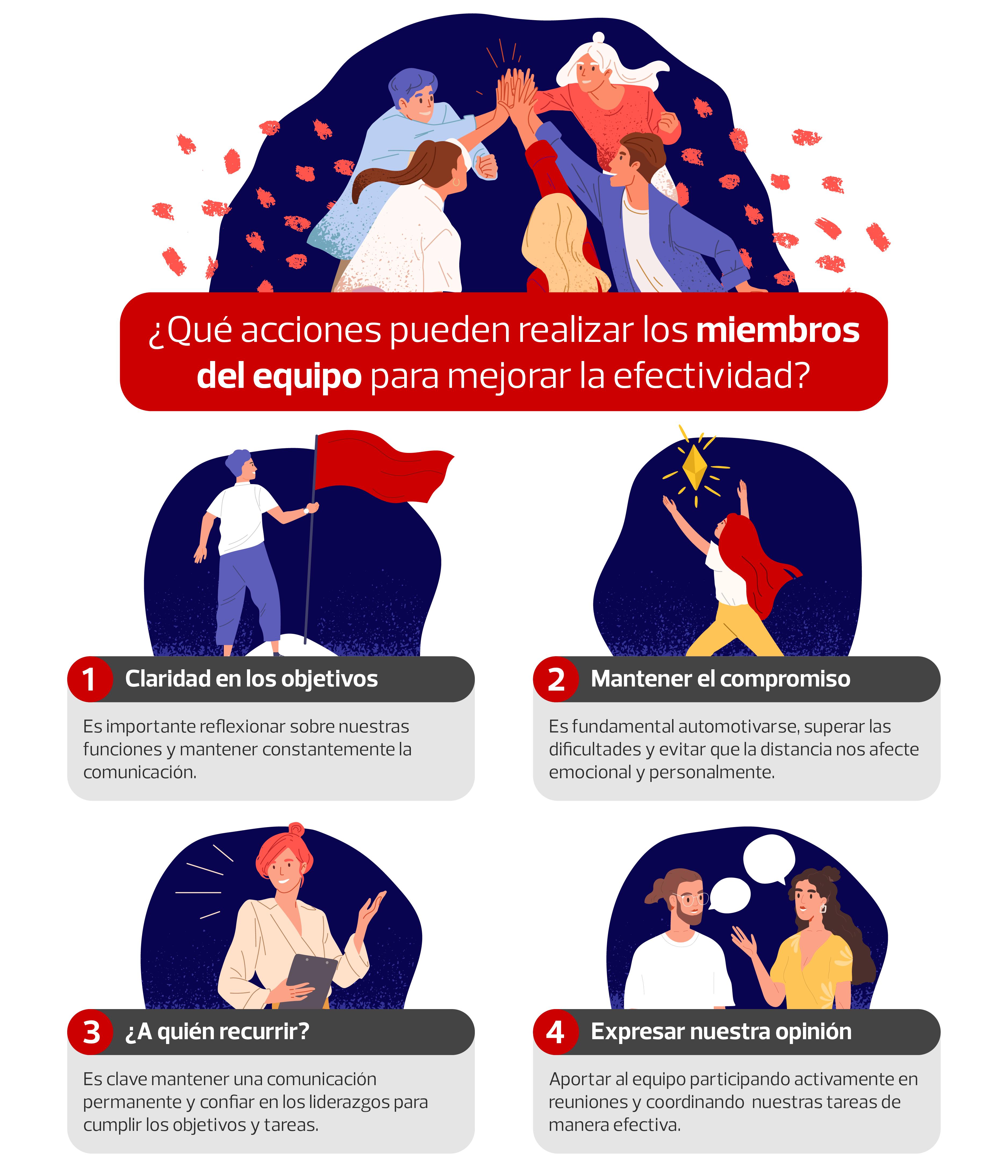 Claves_para_equipos_de_alto_Rendimiento_Info 2