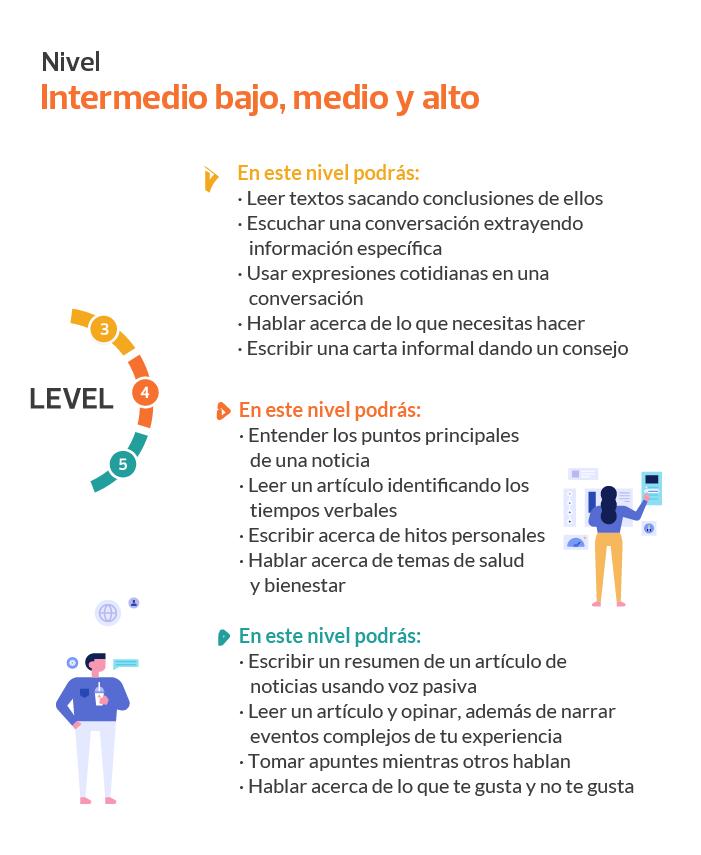 Grafico nivel_ingles_ (2)