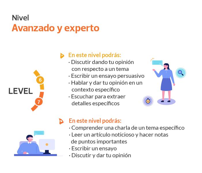 Grafico nivel_ingles_ (3)