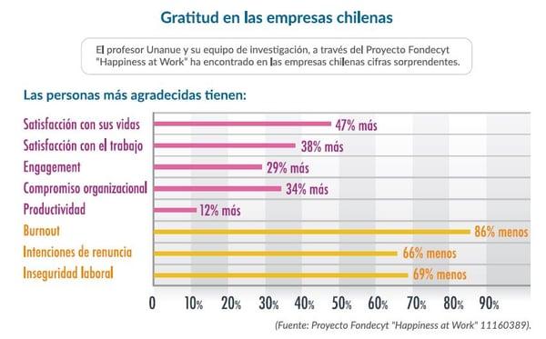 gratitud-empresas-chile